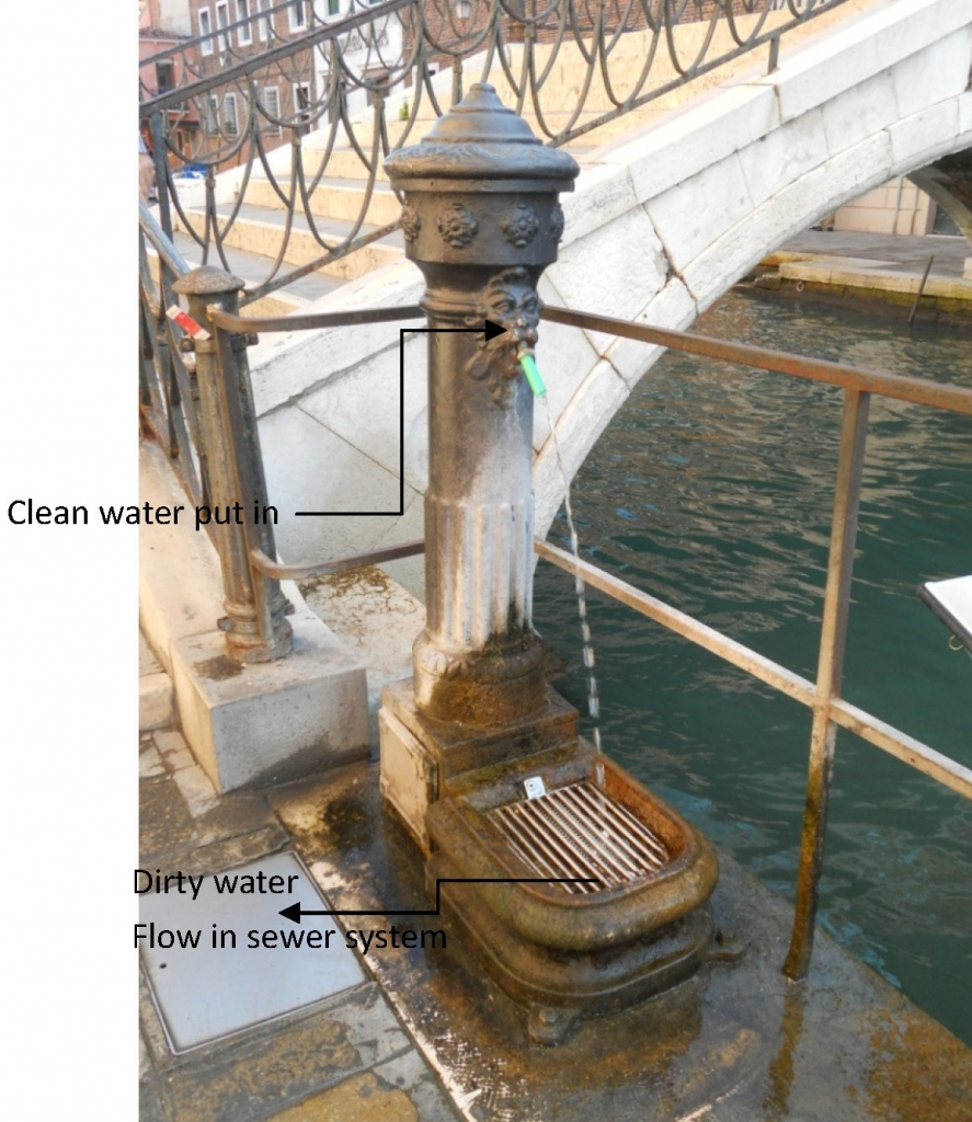 A water well beside the canal in Venice